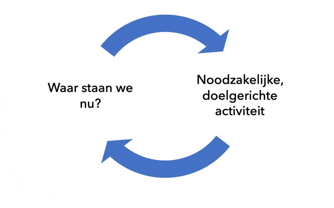 Een nieuw model voor formatief handelen